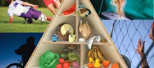 Nutrizione e Attività Fisica